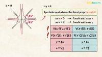 Funzione omografica e iperbole equilatera