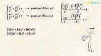 Determinare l'equazione dell'ellisse